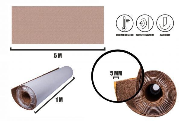 Samolepiace korok role 5mm (5m)